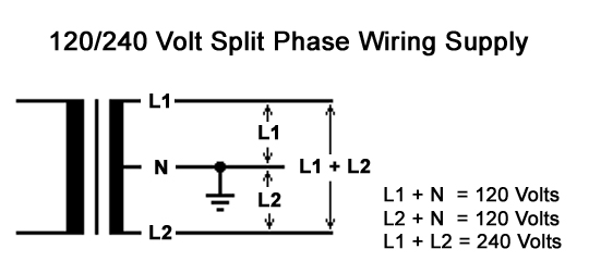 electrical tutorial chapter 3 30 amp versus 50 amp split phase power diagram